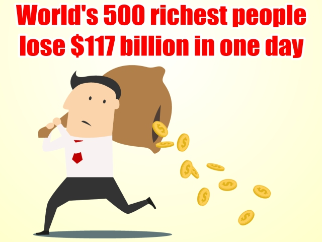 Market Meltdown: World's Richest Lose $117 Billion in One-Day